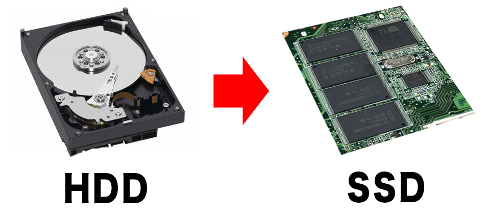 How to Upgrade Your Laptop's HDD to an SSD