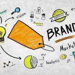 Business Brand Development