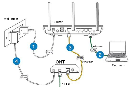 how to set up a wireless network